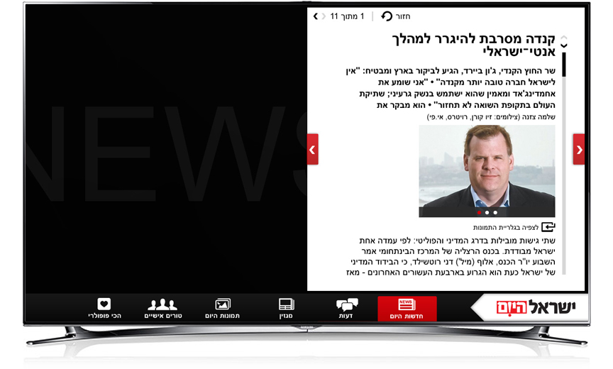 Smart TV article page