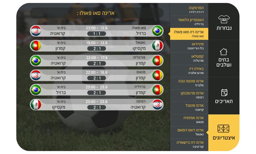 Israel Hayom mondial 2014