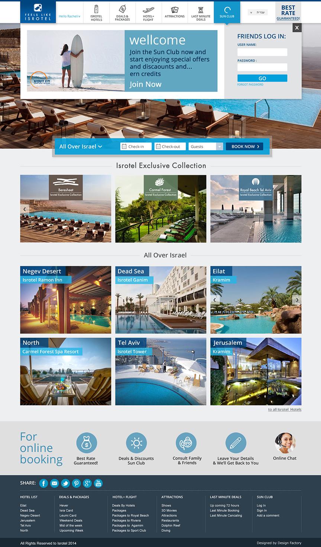 Isrotel website