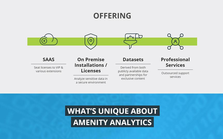 Amenity Analytics - website
