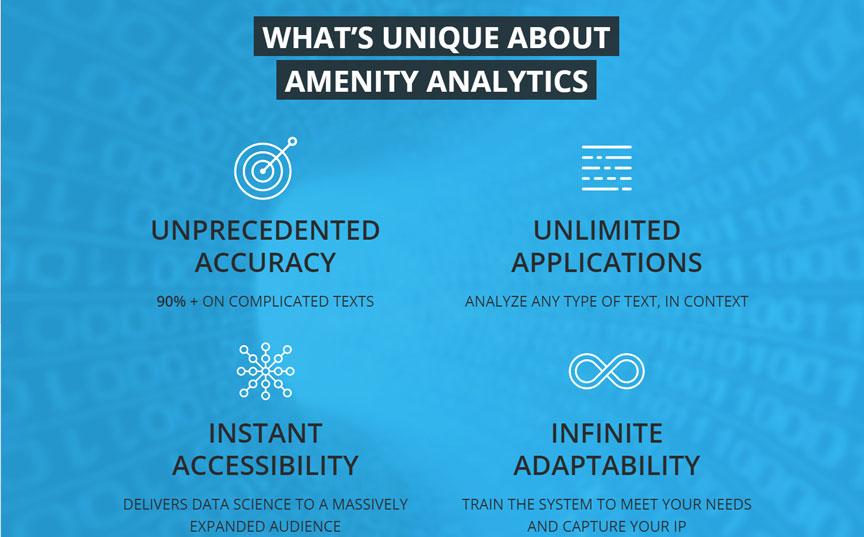 Amenity Analytics' website